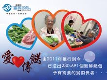 "Yoyo Wong is fundraising for ""Food Pack with Love"" Charity Programme 2017"