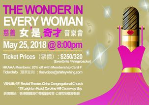 The Wonder in Every Woman